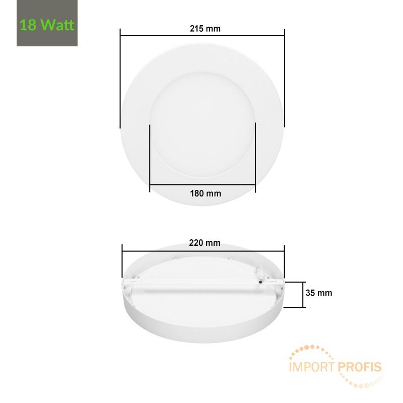 led panel 6w 12w 18w 24w aufputzlampe deckenlampe aufputz aufbau wandleuchte ebay. Black Bedroom Furniture Sets. Home Design Ideas
