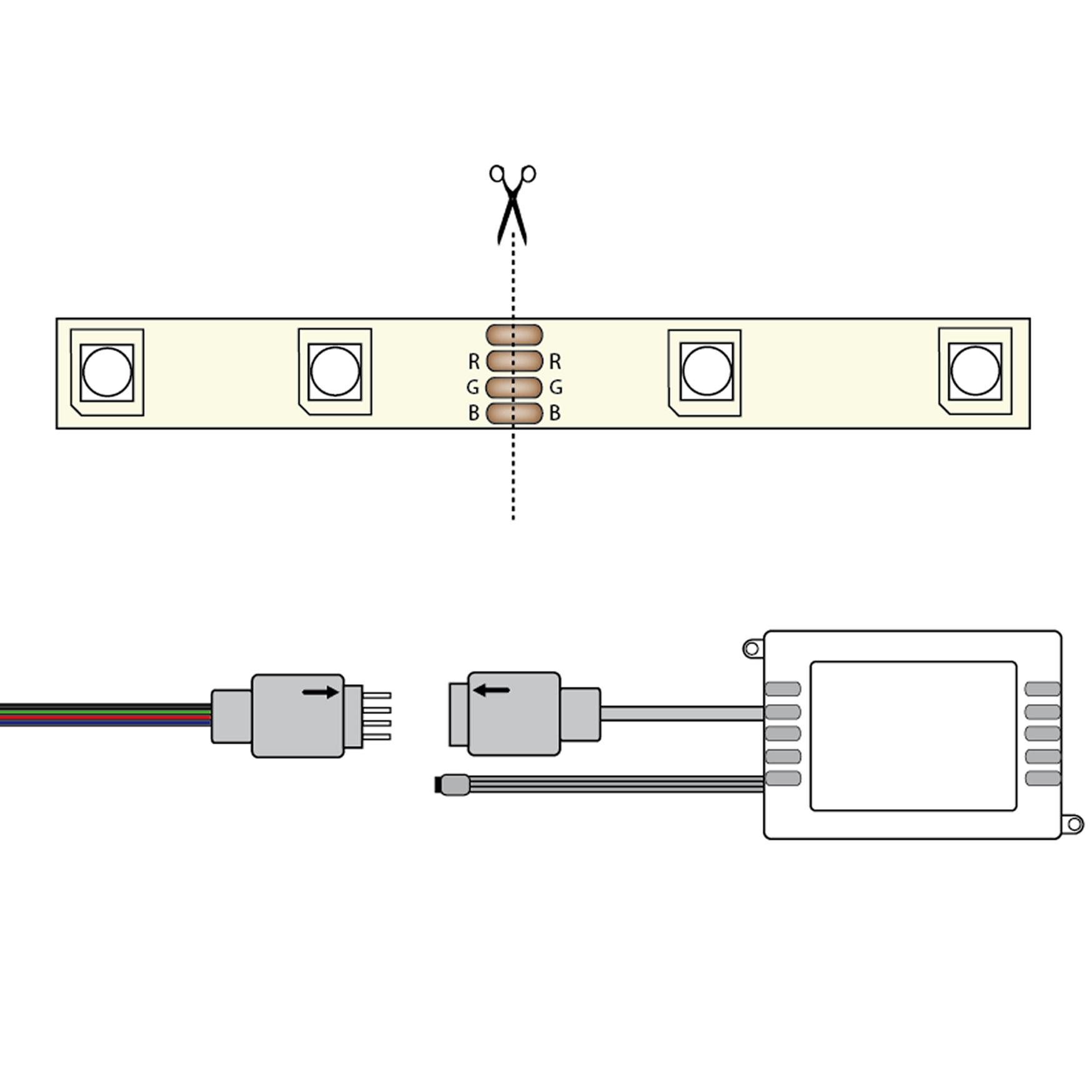 Leiste Strip Stripe Streifen +Controller+Trafo 1m-30m RGB Led ...