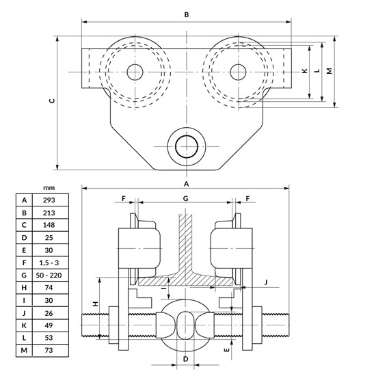 Laufkatze Rollfahrwerk 500 kg Flanschbreite 50-220 mm