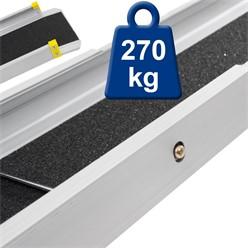 2er Set Auffahrrampe mit Antirutsch-Belag, aus Aluminium, Maximale Traglast 270 kg
