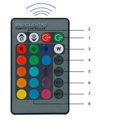 LED-Spot MR16, RGB, 3W mit Fernbedienung