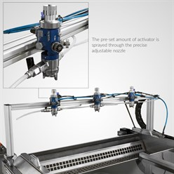 Water transfer printing Fully automatic activation unit for Big Dipper | 260 x 110 cm