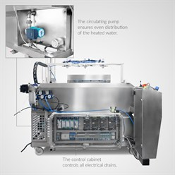 Water transfer printing Big Dipper | 200 x 110 cm