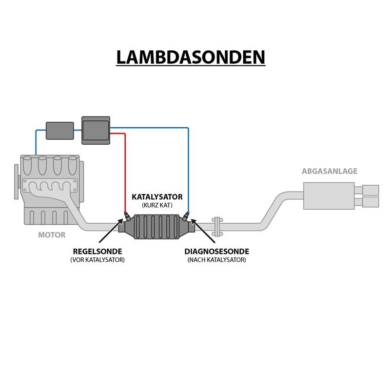 1x LAMBDASONDE LAMDASONDE DIAGNOSESONDE NACH KAT A4 B5 A6 C5 2.4 2.8 PASSAT 2.8
