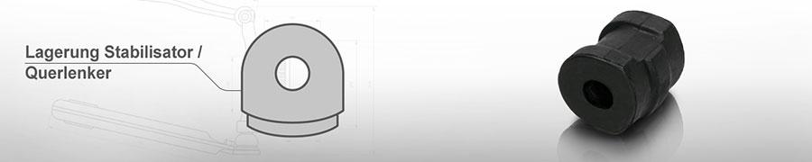 Lagerung Stabilisator / Querlenker